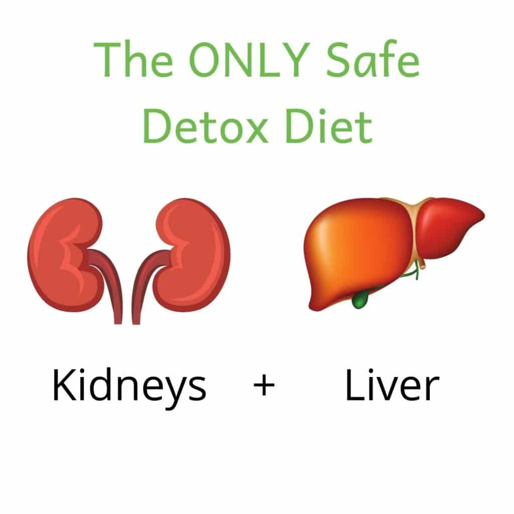 """Picture of kidneys and liver with title """"the only safe detox diet"""""""