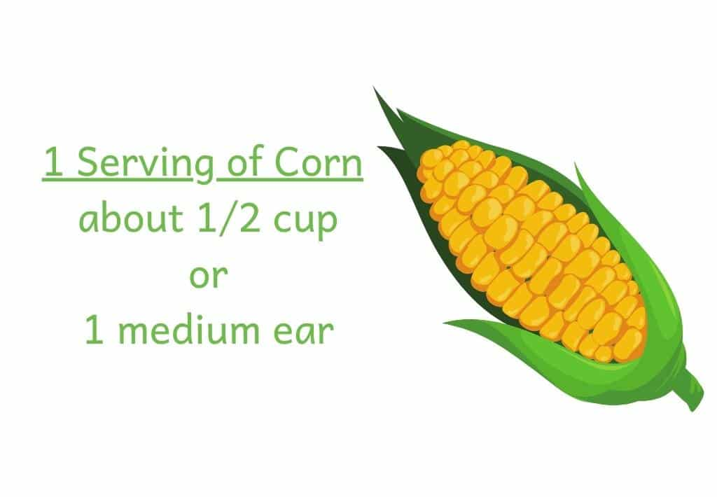 Cartoon picture of an ear of corn. Text: 1 serving of corn = 1/2 cup or 1 medium ear