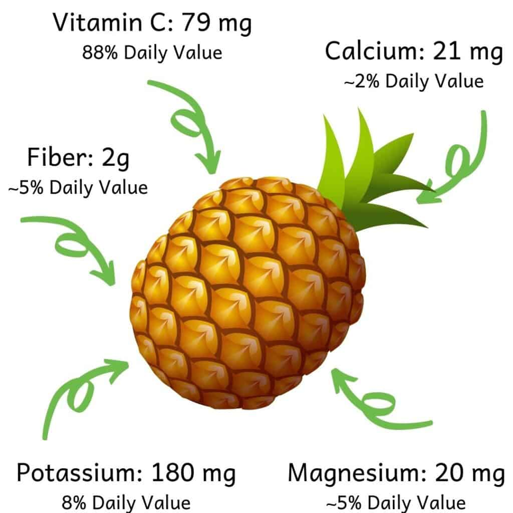 Picture of a pineapple with arrows pointing to it with nutrition amounts in 1 cup of raw pineapple