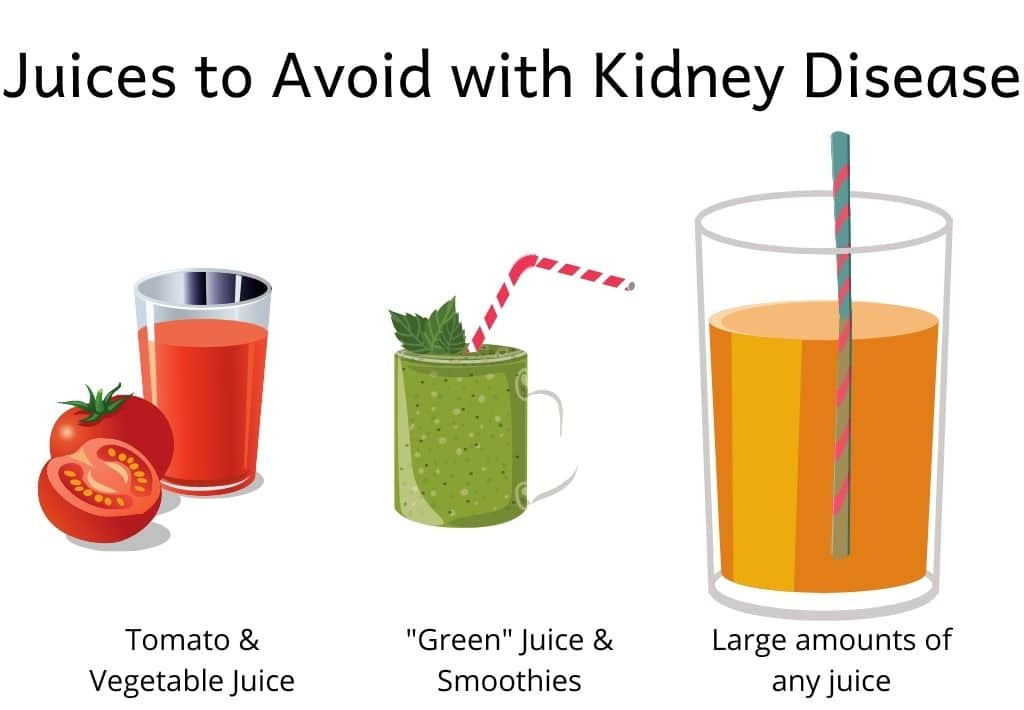 Image of juices to avoid with kidney disease: tomato & vegetable juice, green juice and smoothies, large amounts of any kind of juice