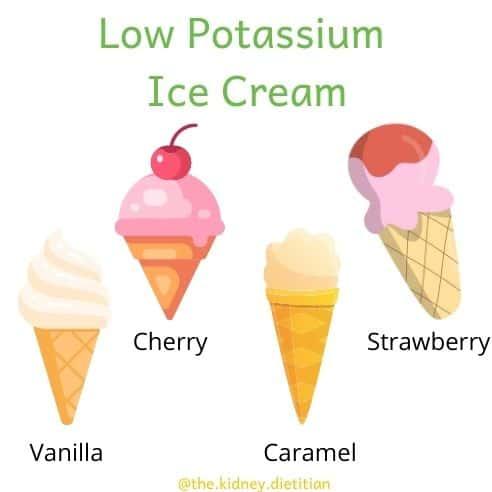 picture of vanilla, cherry, caramel and strawberry ice cream cones with title: Low potassium ice cream